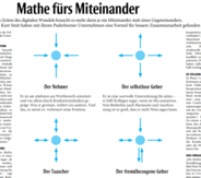 Mathe fürs Miteinander-Transkooption